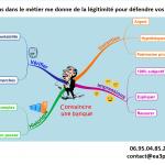 séduire_convaincre_banque_banquier_chambre_hote_gite_hotel_guest_strategy_jerome_forget-1024x693